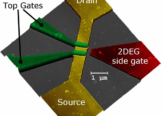 Qubit relaxation in a silicon quantum dot