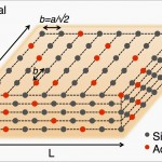 Preprint: Bottom-up superconducting and Josephson junction devices inside a Group-IV semiconductor