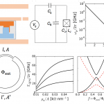 Preprint: Superconducting-semiconductor quantum devices: from qubits to particle detectors